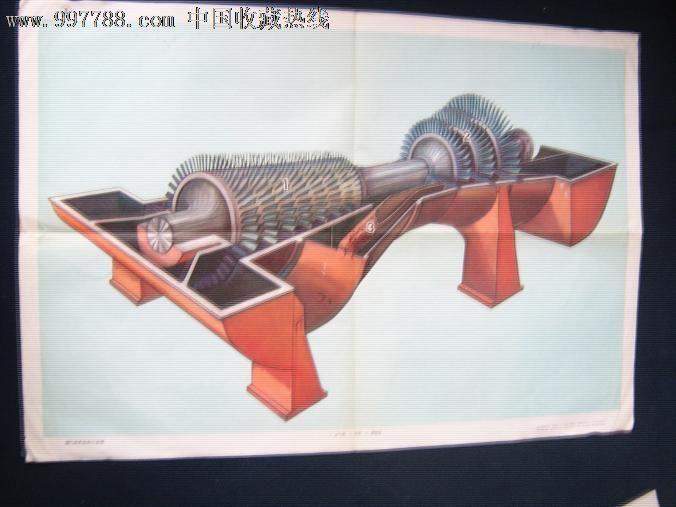 燃气轮机结构示意图,教学挂图