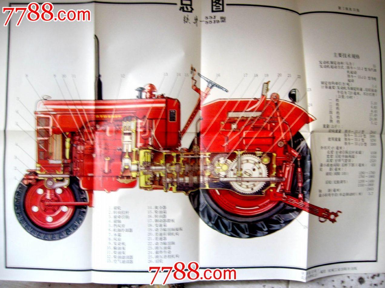 77年铁牛-55拖拉机挂图_第3张_7788收藏__中国收藏热线