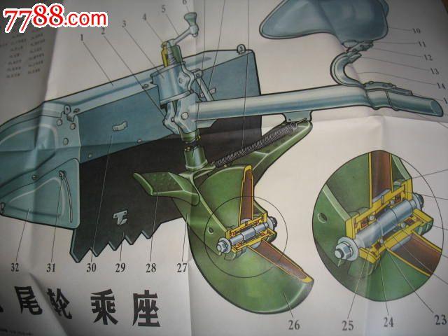 东风-12型手扶拖拉机结构挂图