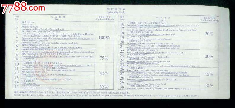 航空旅客人身意外伤害保险单(杭州分公司)