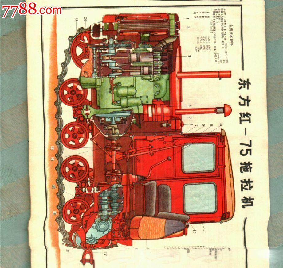 东方红——75拖拉机结构图册