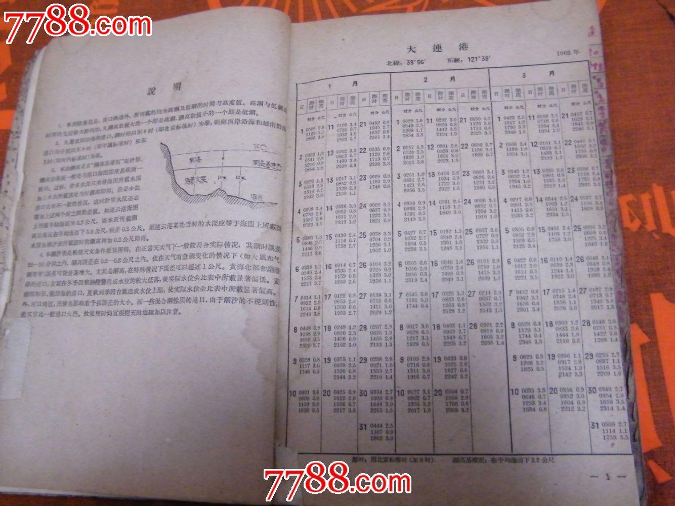 潮汐表(1962年辽宁至福建沿海及朝鲜两岸沿岸)图片